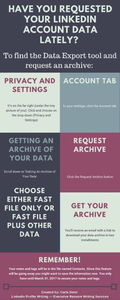 LinkedIn Profile and Resume Writing Service (VAcarladeter) on Pinterest - resume building services