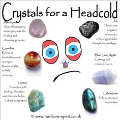 Rainbow Spirit crystal shop - My poster showing crystals with healing properties helpful in treatment of a head cold