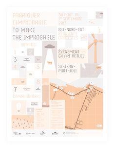 To Make the Improbable