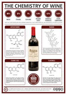 www.compoundchem.com wp-content uploads 2014 05 The-Chemistry-of-Wine-2016-1.png