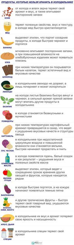 Продукты, которые нельзя хранить в холодильнике / Меню недели
