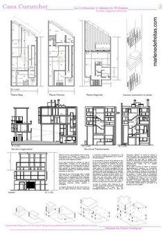 Casa Curutchet House