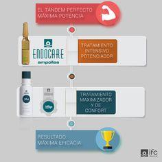 Maximiza los resultados del tratamiento, combinando tu crema con los productos intensivos de Endocare ampollas
