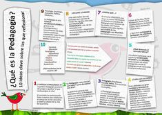 """Hola: Compartimos una interesante infografía sobre """"Pedagogía – 10 Interesantes Apuntes"""" Un gran saludo.  Visto en: ticsyformacion.com  También debería revisar: Pedago…"""