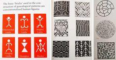 Patterns That Connect: Social Symbolism in Ancient & Tribal Art Symbols, American Art, Pattern Design, Ancient, Tribal Art, Print Patterns, Human Figure, Art, Portfolio Book
