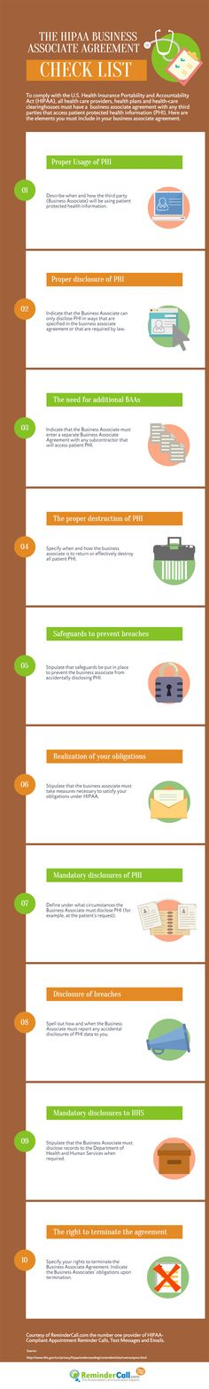 HIPAA Infographic- Is Your EHR Safe? Healthcare Reform - business associates agreement