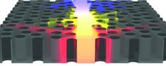 Unavoidable disorder used to build nanolaser – Niels Bohr Institute - University of Copenhagen