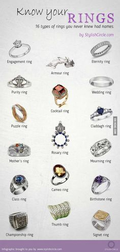 Never knew rings had names