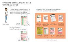 Curso: Capítulo 5 - Procedimentos ao final da aplicação, Tópico: CONFERÊNCIA DOS MATERIAIS EM SALA Index Cards