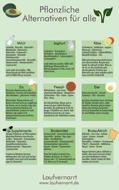 Herbal alternatives - not just for vegans - Fitness-Food & Recipes (gesund & vegan) - Nutrition Menu Dieta, Clean Eating, Healthy Eating, Eat Smart, Vegan Lifestyle, Health And Nutrition, Nutrition Guide, Vegetable Nutrition, Health Tips