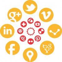 Here's your social media checklist. #socialmedia #socialmediamarketing