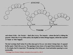 Richard Williams : Animator survival kit. Timing & spacing