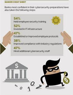 Cybersecurity Bankers Cheat Sheet