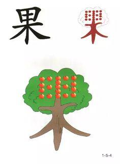Basic Chinese, Chinese Book, Chinese Writing, Chinese Phrases, Chinese Words, Chinese Symbols, Mandarin Lessons, Learn Mandarin, Chinese Flashcards