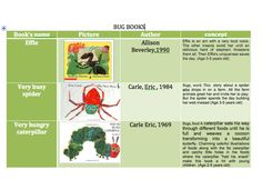BUGS BOOKS -  Emma's Place Bug Activities, Herd Of Elephants, Name Pictures, Book Names, Toddler Fun, 5 Year Olds, Fun Learning, Bugs, Spider