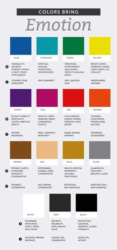 #Infographic: #Colors bring emotion. 🌈  🎨 #design #ColourPsychology #ColorPsychology
