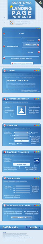 7 pasos para confeccionar una Landing page perfecta (repineado por @PabloCoraje) #socialmedia