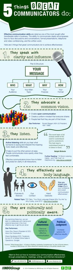 5 Things Great Communicators Do [Infographic] - How to boost our communication skills as a leader? Professional Development, Self Development, Guter Rat, Social Work, Social Media, Life Skills, Self Improvement, Business Tips, Business Leaders