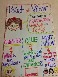 Point of view graphic organizer and anchor chart for reading. http://firstgradestripes.blogspot.com/