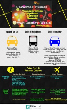(check) Transportation Between Universal and Walt Disney World