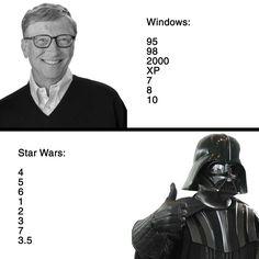 Apprends à compter avec Windows et Star Wars