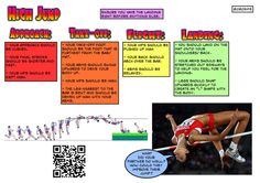 Athletics Technique Teaching Cards by @CRODPE - PE4Learning