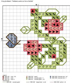 alfabeto verde con fiori e farfalla S