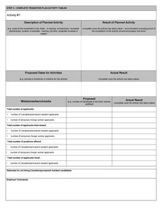 Simple business requirement document template 40 simple business more information wajeb Images