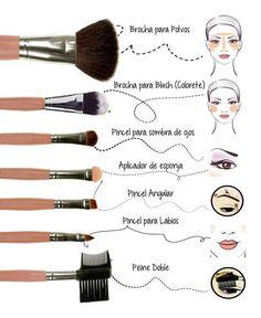 brushes - Make up - Maquillage Makeup Brush Uses, Makeup 101, Makeup Guide, Beauty Makeup Tips, Makeup Ideas, Mac Eyeliner, Eyeshadow, Contour Makeup, Eyebrow Makeup