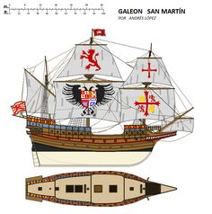 Imagen Naval History, Sailing Ships, Spanish, Boat, Warriors, English, Nautical Design, War, Models