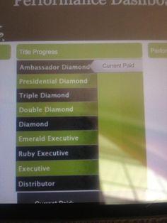 Ambassador Diamond - It Will Happen!!!