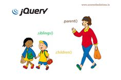 jquery sibling child functions,how to access DOM elements using JQuery,how to access previous or next DOM element,jquery parent method,jquery sibling method Amazing Website Designs, Web Technology, Siblings, Web Development, Wordpress Theme, Internet Marketing, Web Design, Parenting, Concept