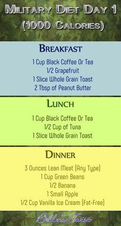 Full Diet Plan For Weight Loss plans plans to lose weight recipes adelgazar detox para adelgazar para adelgazar 10 kilos para bajar de peso para bajar de peso abdomen plano diet 1000 Calorie Meal Plan, 1000 Calorie Diets, No Carb Diets, 1000 Calorie Workout, Healthy Diet Tips, Diet And Nutrition, Health Diet, Healthy Drinks, Healthy Meals