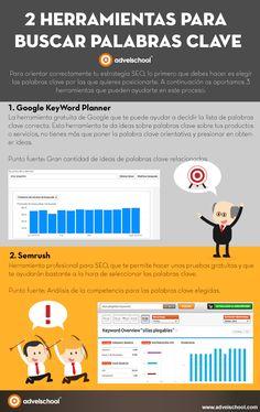 Keyword Planner y son 2 herramientas para buscar Online Apps, Search Engine Optimization, Marketing Digital, Ecommerce, Social Media, Words, Keyword Planner, Infographics, Fisher