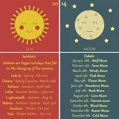 Moon dates & names