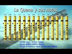 Zampoña y Quena de Kjarkas - Munasquechay - YouTube