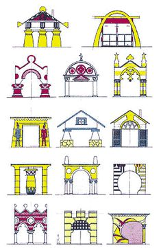Eclecticism—(image by Robert Venturi,1977) increasing realms of knowledge in the modern world allow for drawing the best from previous periods—collages of information materialize on buildings, the style (quasi style) emerges in the mid-19th century