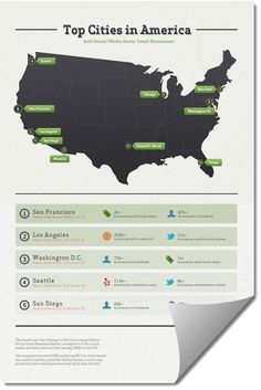 States With The Most Social Small Businesses