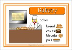 Places where we buy food posters , engels met kleuters Food Posters, Bread Cake, Preschool Lessons, Food Themes, City, Places, Tents, Restaurants, Food Items