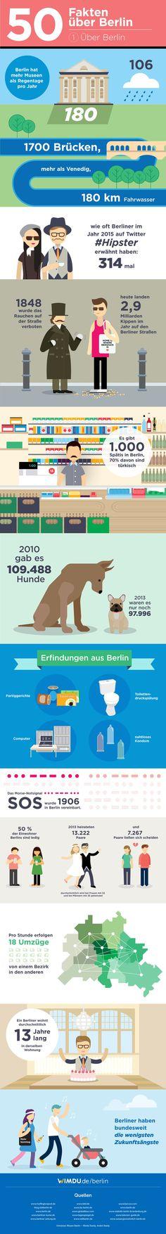 50 fakten über Berlin