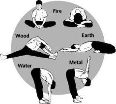 Je vous parlais des exercices de zen visualisés, les  makkho-ho (ou makko-ho), les voici un à un.  Ma maman nous entraînait à les faire il y...