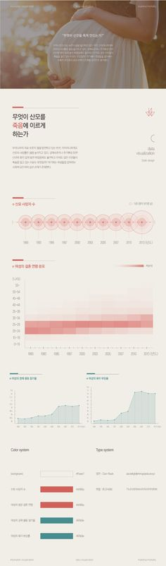 Kim Hyewon│ Information Visualization 2015│ Major in Digital Media Design │#hicoda │hicoda.hongik.ac.kr