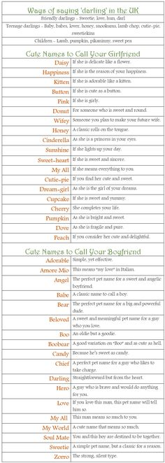 Ways of saying 'darling' in the UK. Cute Names to Call Your Girlfriend. Cute Names to Call Your Boyfriend. - learn English,vocabulary,english