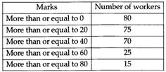 CBSE Sample Papers for Class 10 Maths Paper 5 - NCERT Solutions Right Triangle, Composite Numbers, Pelvic Inflammatory Disease, Maths Paper, Sample Paper, Question Paper