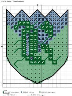 alfabeto araldico R