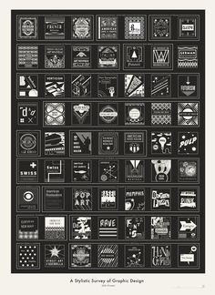 Pop Chart Lab,  A Stylistic Survey of Graphic Design poster. $29