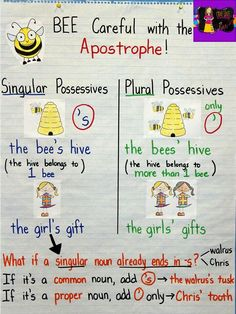 Apostrophe in Possessives Anchor Chart- Singular vs. Plural Apostrophe in Possessives Anchor Chart- Singular vs. Teaching Grammar, Teaching Writing, Writing Skills, Teaching Tips, Teaching English, Grammar Activities, Grammar Rules, Kindergarten Writing, Writing Lessons