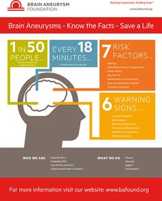 Learn about brain aneurysms including signs and symptoms and risk factors, so you can seek the appropriate care.