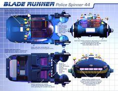 Blade Runner - Spinner Guide Poster