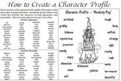 great writing ideas/helps with various character profiles, big idea finders, etc.....AWESOME SITE!!!!  Love her classroom.  It reminds me of mine back then...